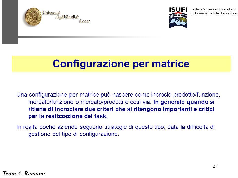 Team A. Romano Istituto Superiore Universitario di Formazione Interdisciplinare 28 Configurazione per matrice Una configurazione per matrice può nasce