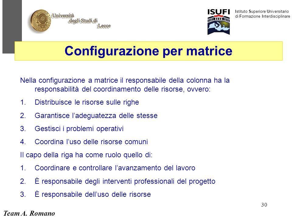 Team A. Romano Istituto Superiore Universitario di Formazione Interdisciplinare 30 Configurazione per matrice Nella configurazione a matrice il respon