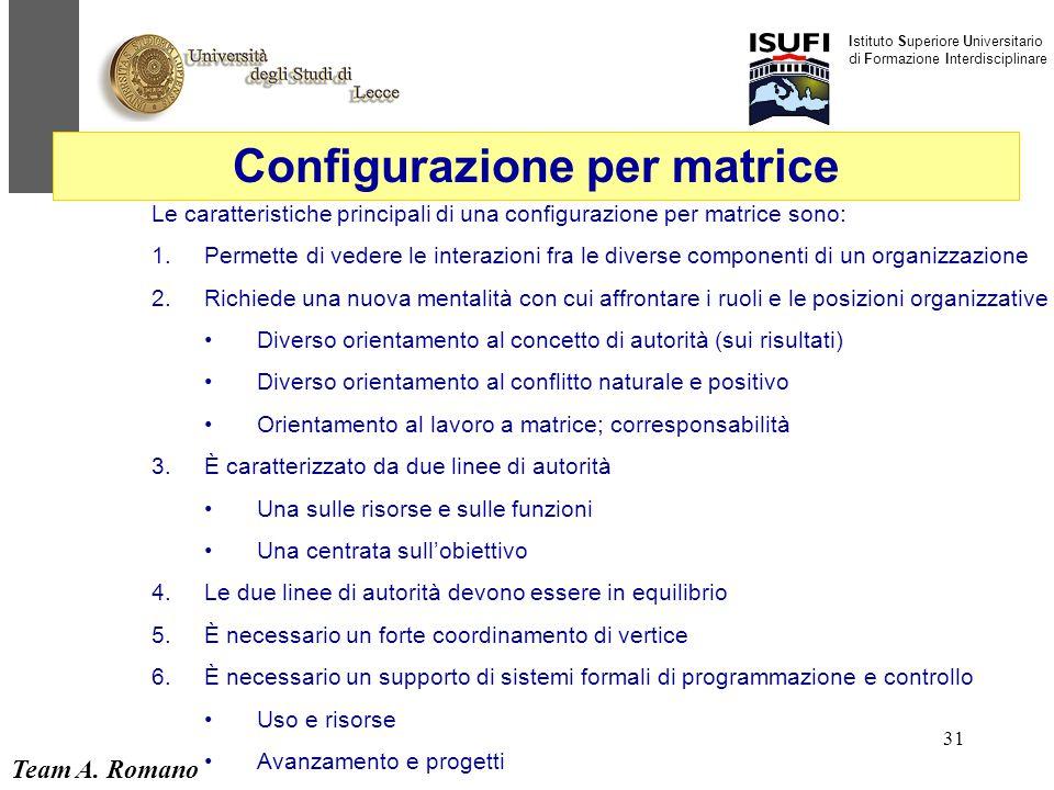Team A. Romano Istituto Superiore Universitario di Formazione Interdisciplinare 31 Configurazione per matrice Le caratteristiche principali di una con