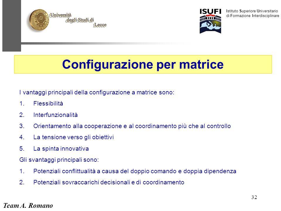 Team A. Romano Istituto Superiore Universitario di Formazione Interdisciplinare 32 Configurazione per matrice I vantaggi principali della configurazio