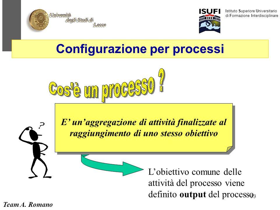 Team A. Romano Istituto Superiore Universitario di Formazione Interdisciplinare 33 Configurazione per processi E' un'aggregazione di attività finalizz