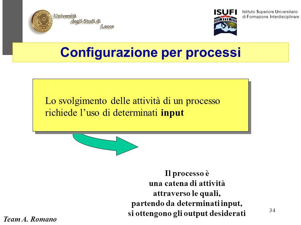 Team A. Romano Istituto Superiore Universitario di Formazione Interdisciplinare 34 Lo svolgimento delle attività di un processo richiede l'uso di dete
