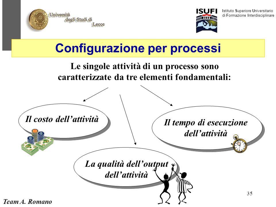 Team A. Romano Istituto Superiore Universitario di Formazione Interdisciplinare 35 Le singole attività di un processo sono caratterizzate da tre eleme
