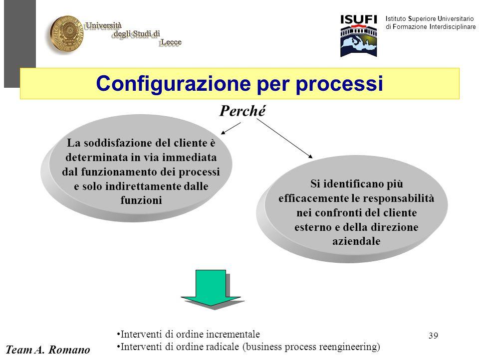 Team A. Romano Istituto Superiore Universitario di Formazione Interdisciplinare 39 Perché La soddisfazione del cliente è determinata in via immediata