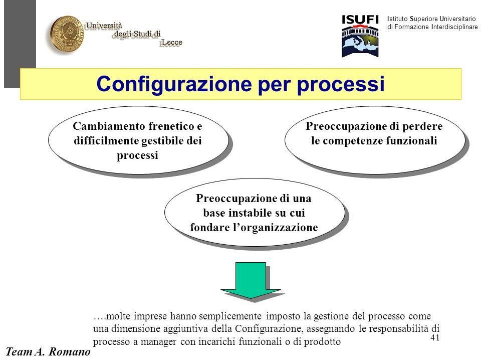 Team A. Romano Istituto Superiore Universitario di Formazione Interdisciplinare 41 Cambiamento frenetico e difficilmente gestibile dei processi Preocc
