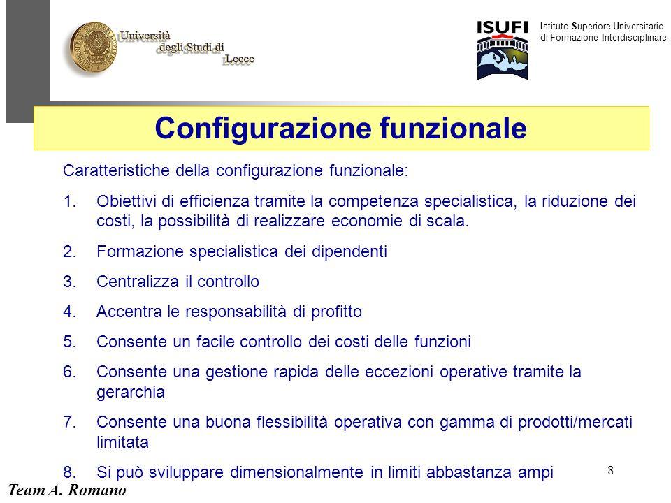 Team A. Romano Istituto Superiore Universitario di Formazione Interdisciplinare 8 Configurazione funzionale Caratteristiche della configurazione funzi
