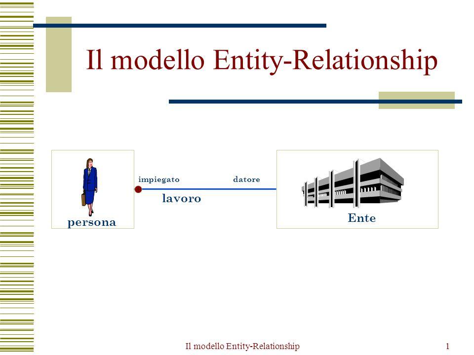 Il modello Entity-Relationship12 Relationship, occorrenze  Una occorrenza di una relationship binaria è una coppia di occorrenze di entità, una per ciascuna entità coinvolta  Una occorrenza di una relationship n-aria è una n- upla di occorrenze di entità, una per ciascuna entità coinvolta  Nell ambito di una relationship non ci possono essere occorrenze (coppie, ennuple) ripetute