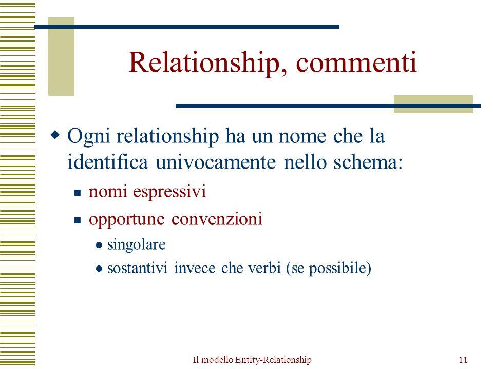 Il modello Entity-Relationship11 Relationship, commenti  Ogni relationship ha un nome che la identifica univocamente nello schema: nomi espressivi op