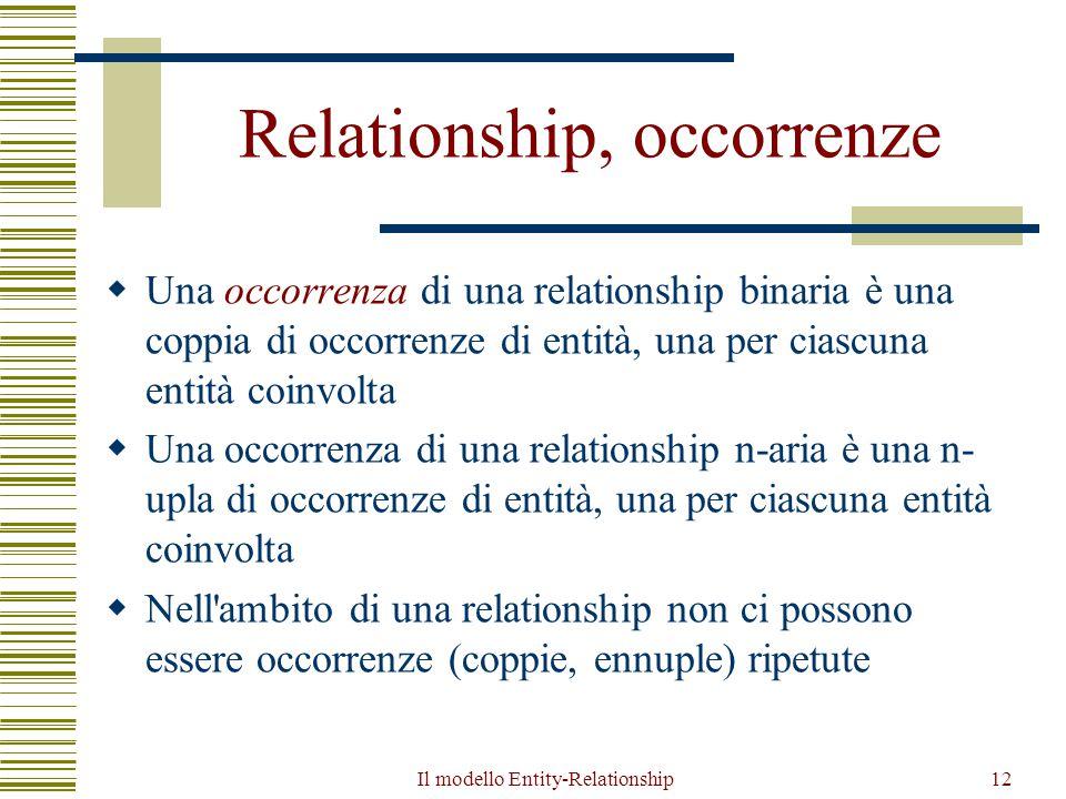 Il modello Entity-Relationship12 Relationship, occorrenze  Una occorrenza di una relationship binaria è una coppia di occorrenze di entità, una per c