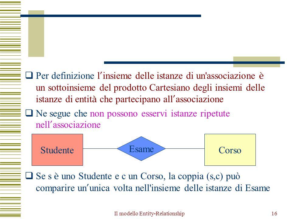 Il modello Entity-Relationship16  Per definizione l ' insieme delle istanze di un'associazione è un sottoinsieme del prodotto Cartesiano degli insiem