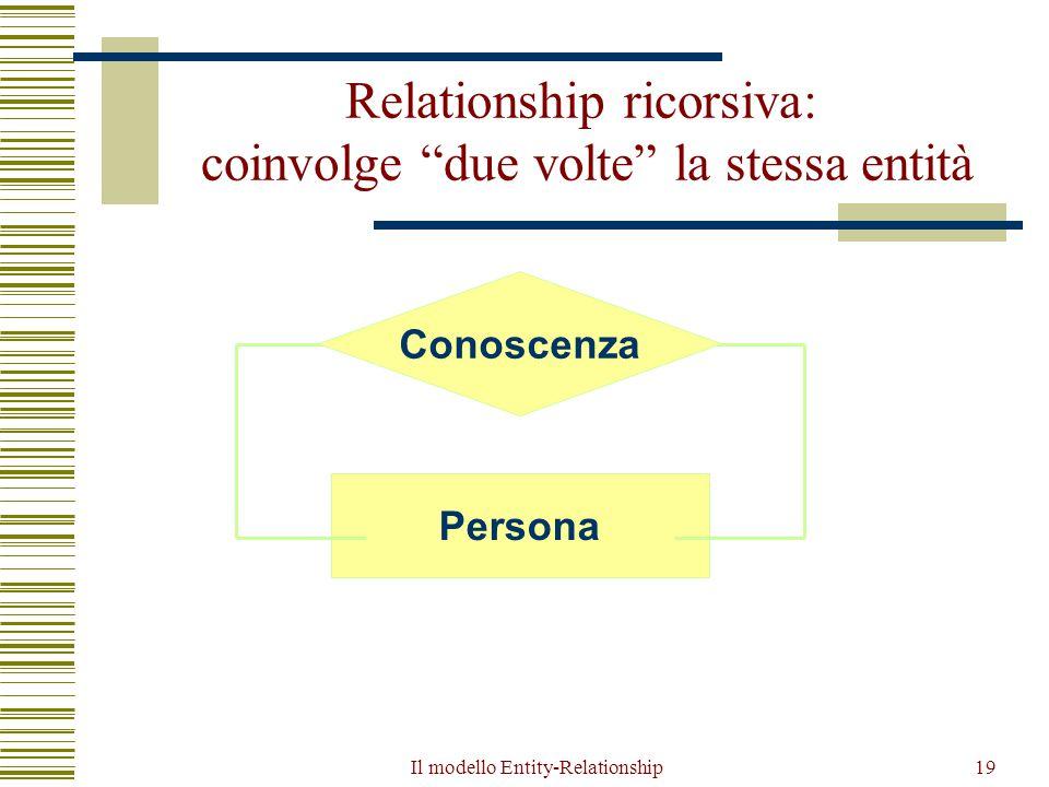 """Il modello Entity-Relationship19 Relationship ricorsiva: coinvolge """"due volte"""" la stessa entità Persona Conoscenza"""