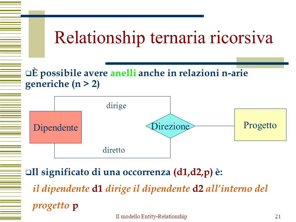 Il modello Entity-Relationship21 Relationship ternaria ricorsiva  È possibile avere anelli anche in relazioni n-arie generiche (n > 2)  Il significa