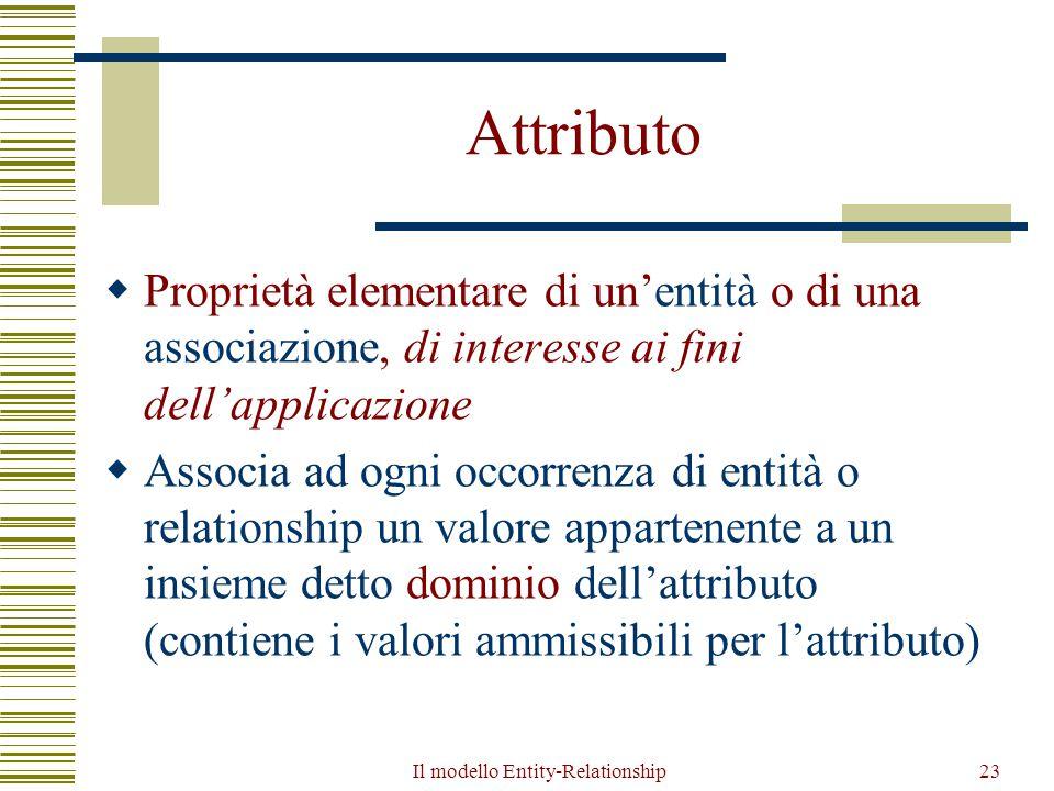 Il modello Entity-Relationship23 Attributo  Proprietà elementare di un'entità o di una associazione, di interesse ai fini dell'applicazione  Associa
