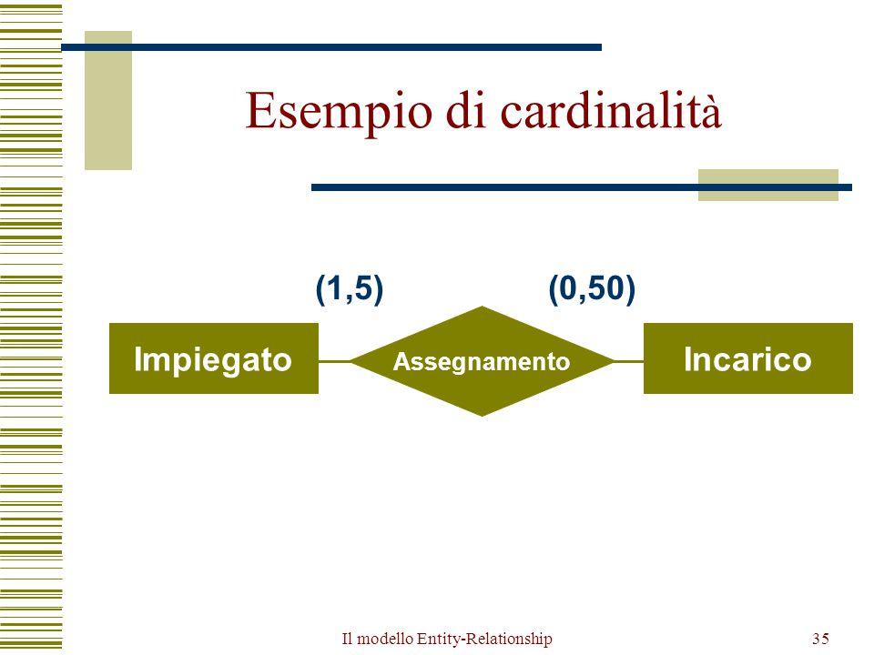 Il modello Entity-Relationship35 Esempio di cardinalit à Assegnamento ImpiegatoIncarico (1,5)(0,50)