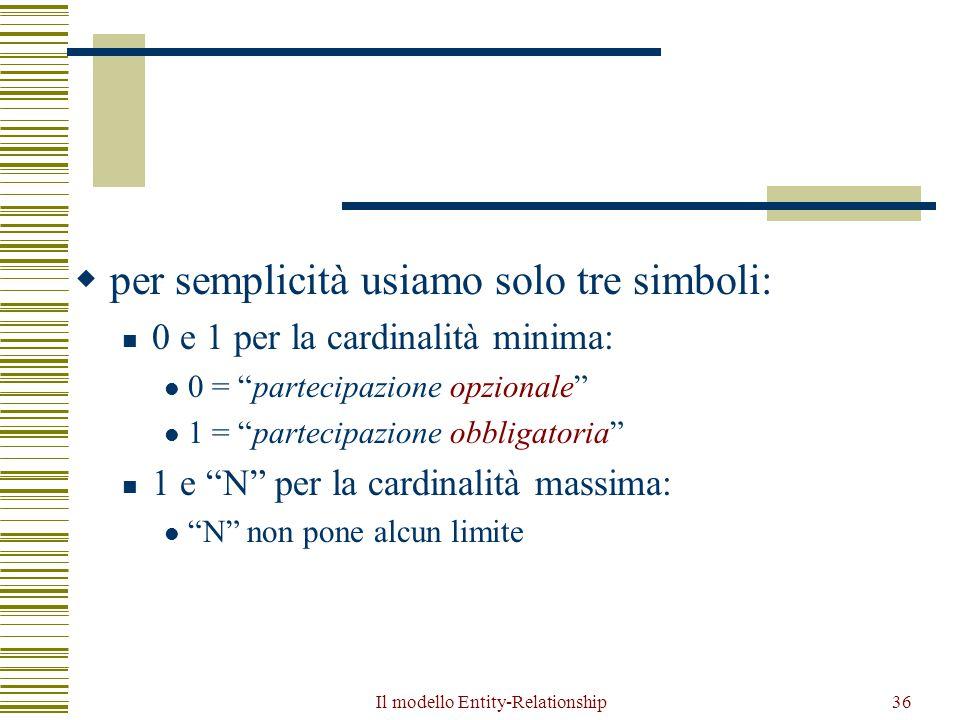 """Il modello Entity-Relationship36  per semplicità usiamo solo tre simboli: 0 e 1 per la cardinalità minima: 0 = """"partecipazione opzionale"""" 1 = """"partec"""