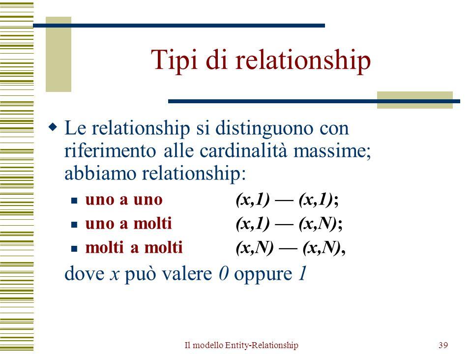 Il modello Entity-Relationship39 Tipi di relationship  Le relationship si distinguono con riferimento alle cardinalità massime; abbiamo relationship: