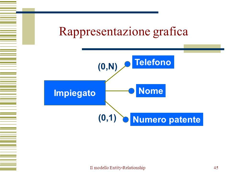 Il modello Entity-Relationship45 Rappresentazione grafica Impiegato Telefono Nome Numero patente (0,N) (0,1)