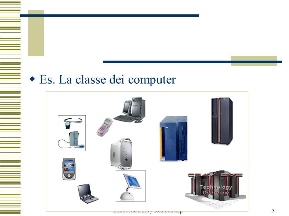 Il modello Entity-Relationship5  Es. La classe dei computer