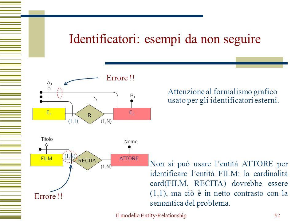 Il modello Entity-Relationship52 Identificatori: esempi da non seguire Attenzione al formalismo grafico usato per gli identificatori esterni. Non si p