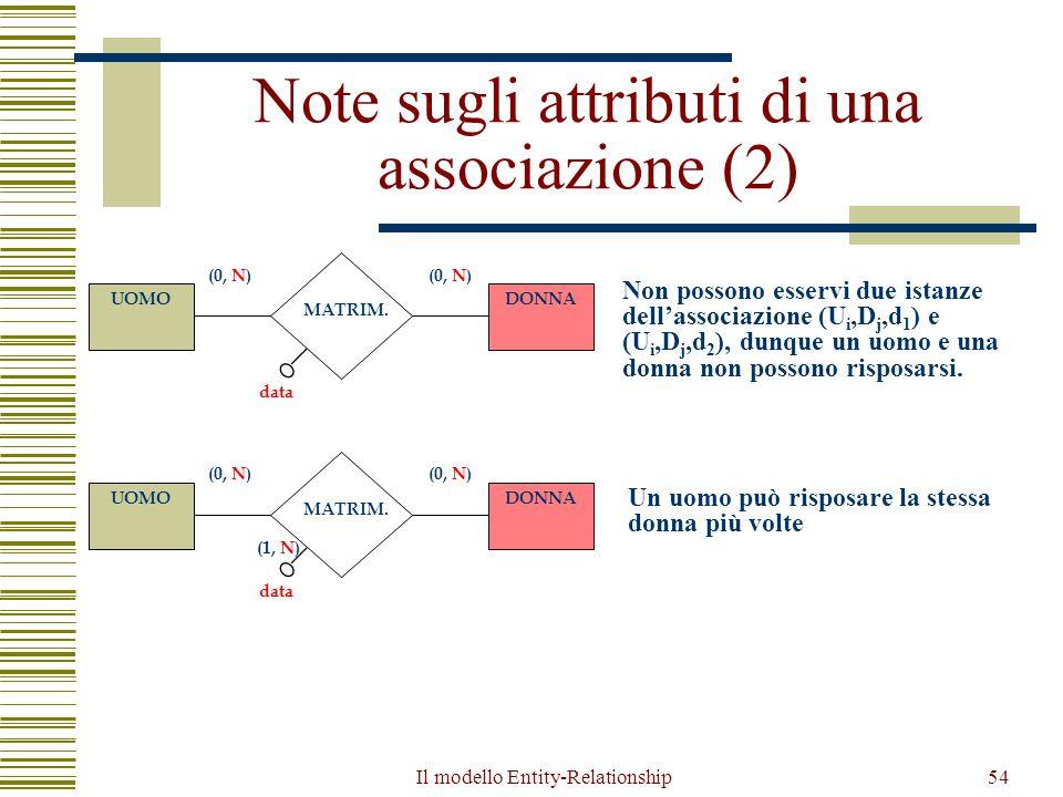 Il modello Entity-Relationship54 Note sugli attributi di una associazione (2) MATRIM. data UOMODONNA (0, N) MATRIM. data UOMODONNA (0, N) (1, N) Non p