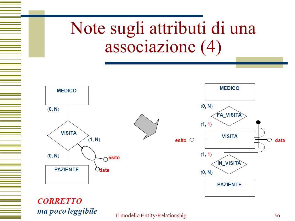 Il modello Entity-Relationship56 Note sugli attributi di una associazione (4) data MEDICO PAZIENTE ( 0, N ) VISITA ( 0, N ) esito ( 1, N ) CORRETTO ma