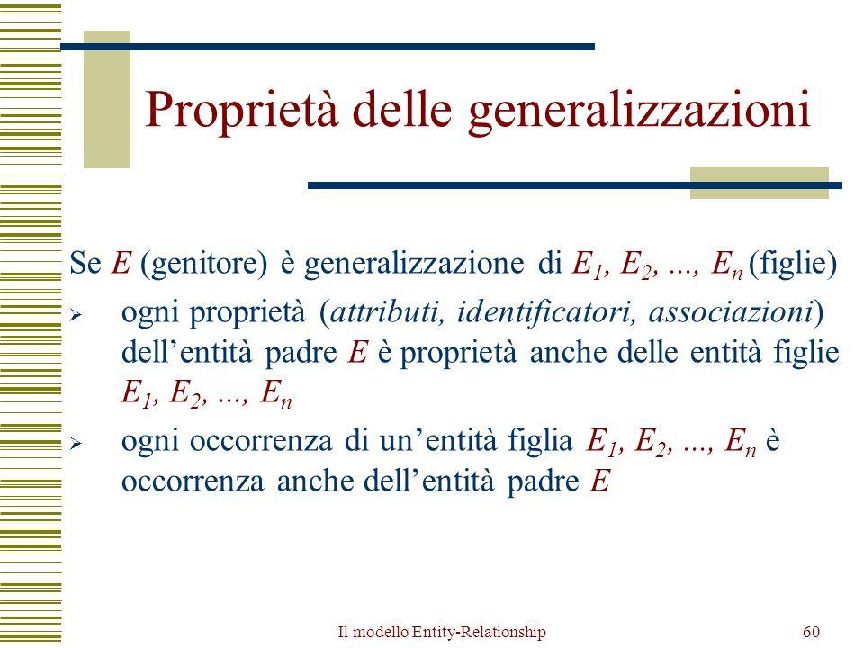 Il modello Entity-Relationship60 Proprietà delle generalizzazioni Se E (genitore) è generalizzazione di E 1, E 2,..., E n (figlie)  ogni proprietà (a