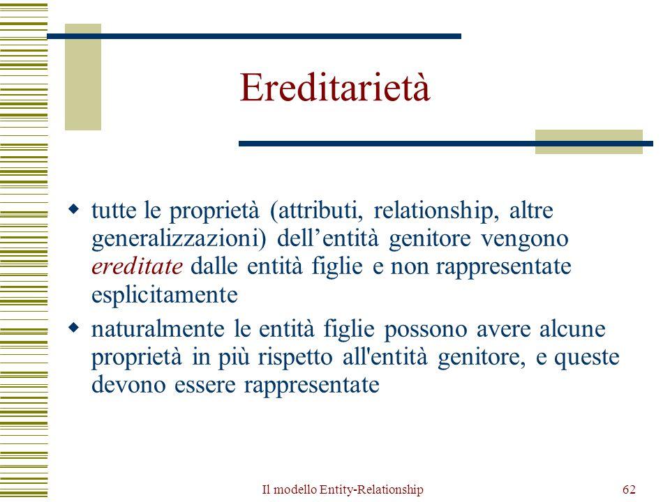 Il modello Entity-Relationship62 Ereditarietà  tutte le proprietà (attributi, relationship, altre generalizzazioni) dell'entità genitore vengono ered