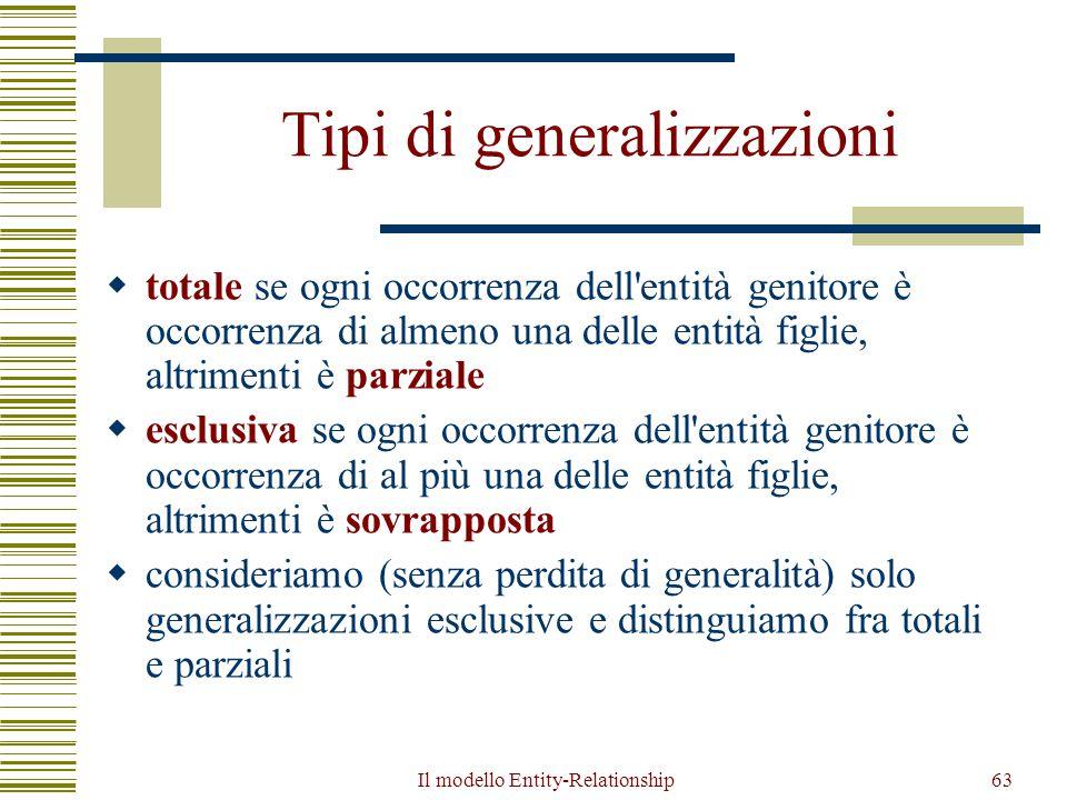 Il modello Entity-Relationship63 Tipi di generalizzazioni  totale se ogni occorrenza dell'entità genitore è occorrenza di almeno una delle entità fig
