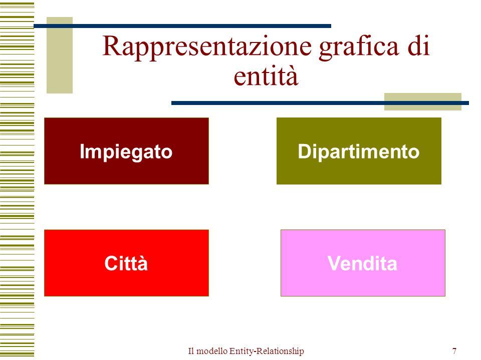 Il modello Entity-Relationship58 Generalizzazione  mette in relazione una o più entità E 1, E 2,..., E n con una entità E, che le comprende come caso particolare E è generalizzazione di E 1, E 2,..., E n E 1, E 2,..., E n sono specializzazioni di E E E1E1 E2E2 EnEn …