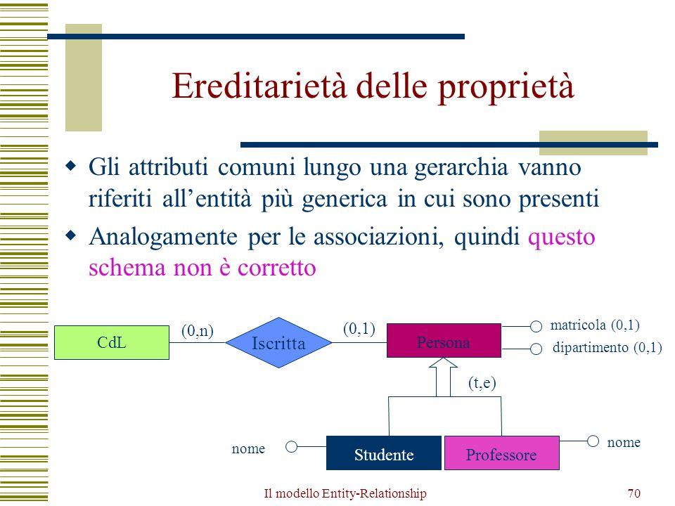 Il modello Entity-Relationship70 Ereditarietà delle proprietà  Gli attributi comuni lungo una gerarchia vanno riferiti all'entità più generica in cui