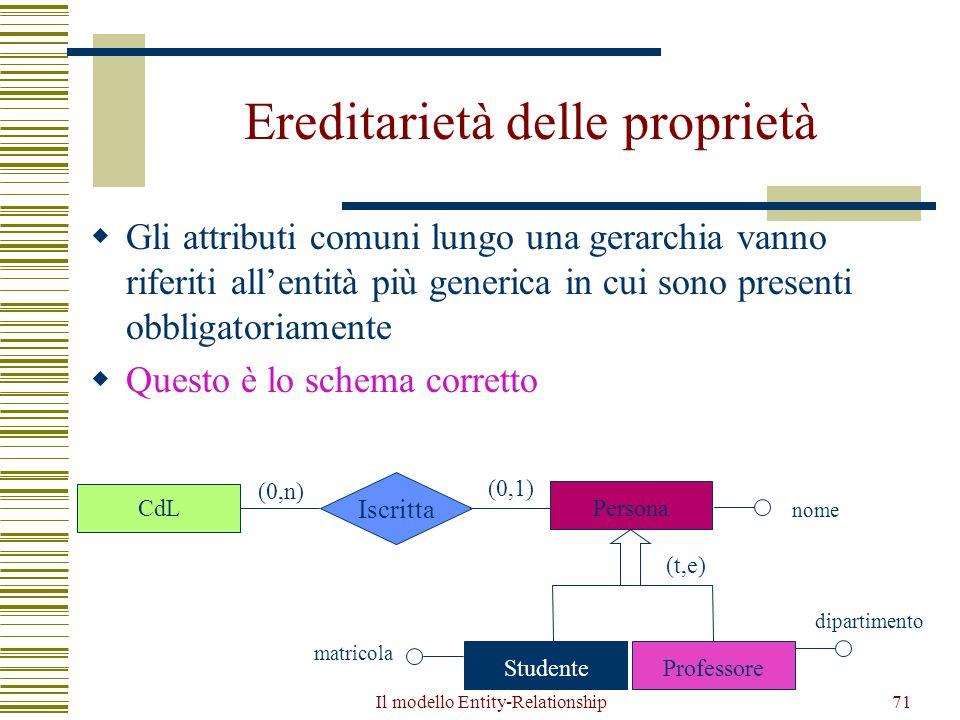 Il modello Entity-Relationship71 Ereditarietà delle proprietà  Gli attributi comuni lungo una gerarchia vanno riferiti all'entità più generica in cui