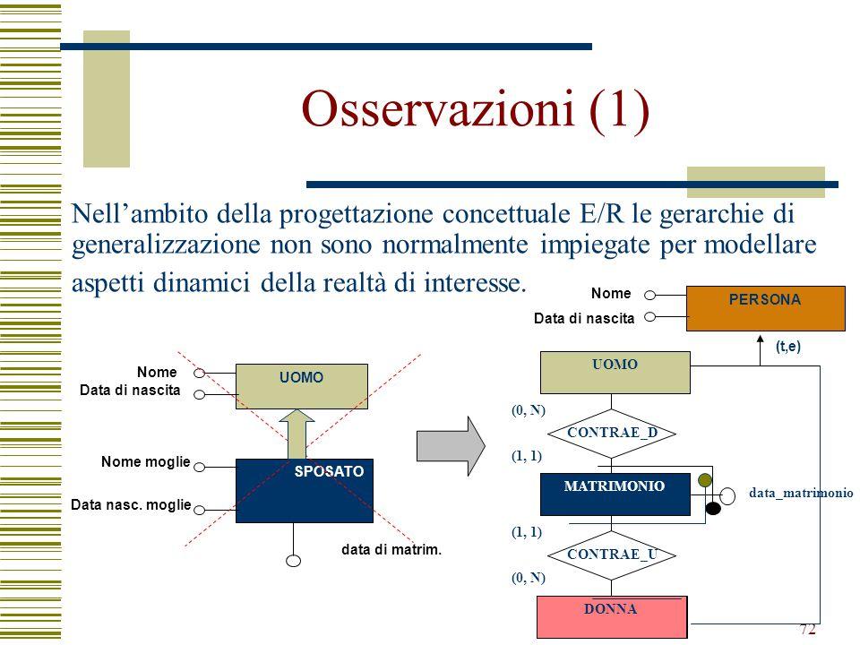 72 Osservazioni (1) Nell'ambito della progettazione concettuale E/R le gerarchie di generalizzazione non sono normalmente impiegate per modellare aspe