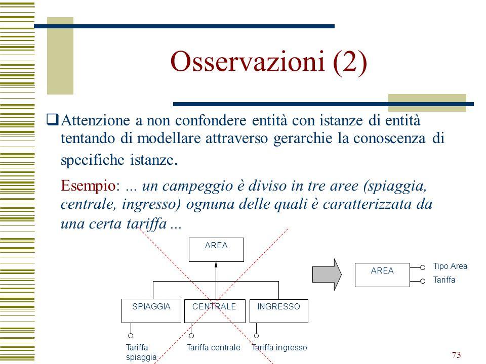 73 Osservazioni (2)  Attenzione a non confondere entità con istanze di entità tentando di modellare attraverso gerarchie la conoscenza di specifiche