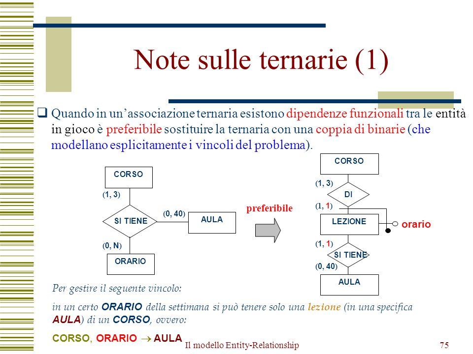 Il modello Entity-Relationship75 Note sulle ternarie (1)  Quando in un'associazione ternaria esistono dipendenze funzionali tra le entità in gioco è