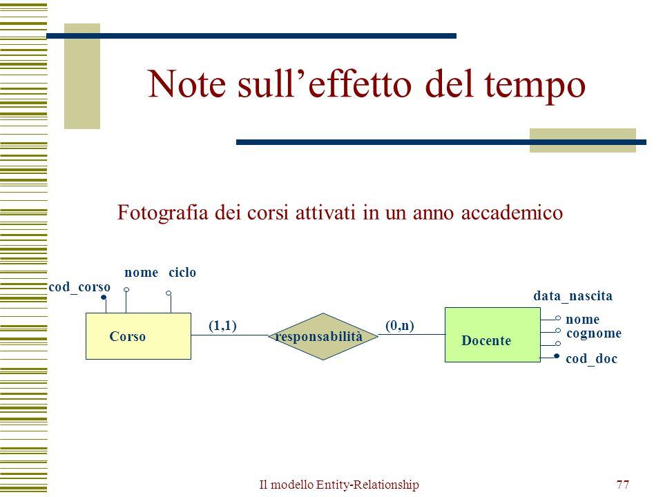 Il modello Entity-Relationship77 Note sull'effetto del tempo cod_corso Corso Docente responsabilità nome cognome data_nascita (0,n)(1,1) cod_doc nomec