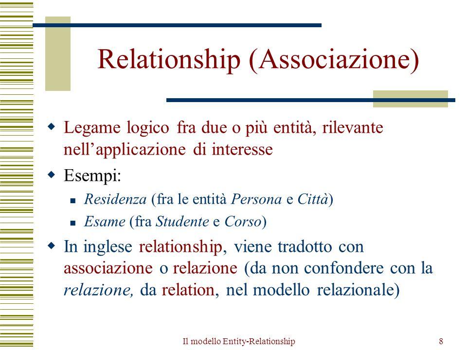 Il modello Entity-Relationship39 Tipi di relationship  Le relationship si distinguono con riferimento alle cardinalità massime; abbiamo relationship: uno a uno (x,1) — (x,1); uno a molti (x,1) — (x,N); molti a molti (x,N) — (x,N), dove x può valere 0 oppure 1