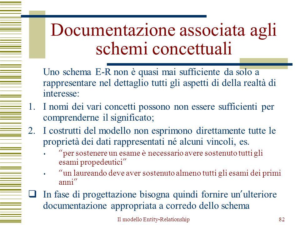 Il modello Entity-Relationship82 Documentazione associata agli schemi concettuali Uno schema E-R non è quasi mai sufficiente da solo a rappresentare n