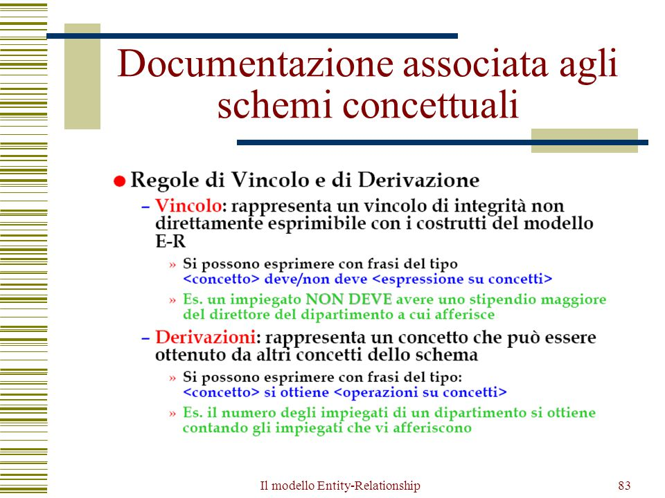 Documentazione associata agli schemi concettuali Il modello Entity-Relationship83