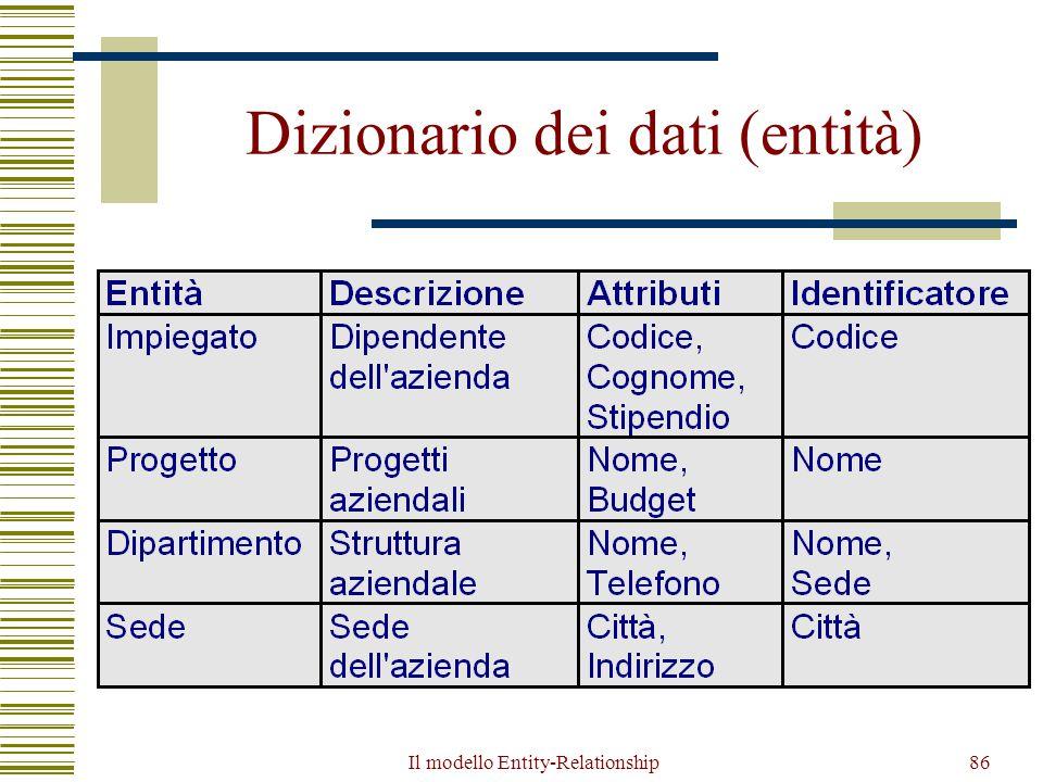 Il modello Entity-Relationship86 Dizionario dei dati (entità)