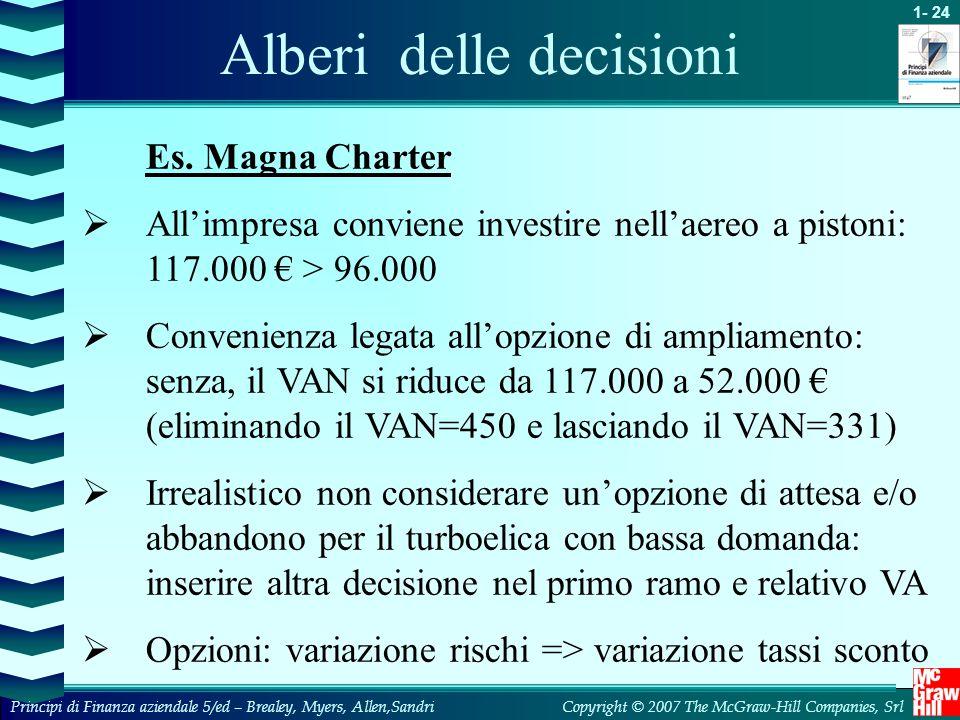 1- 24 Copyright © 2007 The McGraw-Hill Companies, SrlPrincipi di Finanza aziendale 5/ed – Brealey, Myers, Allen,Sandri Alberi delle decisioni Es. Magn