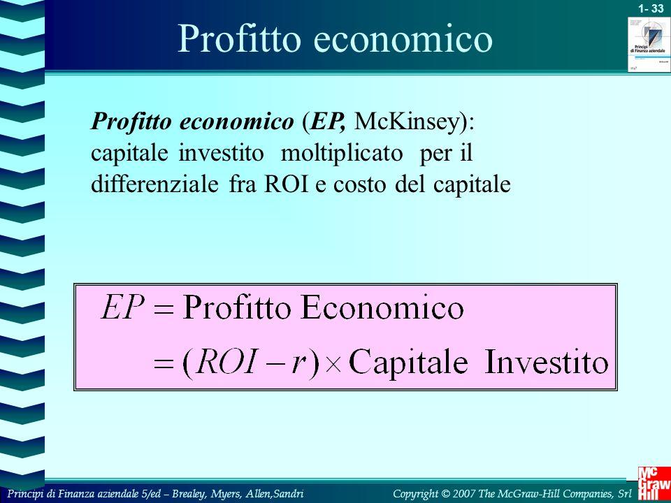 1- 33 Copyright © 2007 The McGraw-Hill Companies, SrlPrincipi di Finanza aziendale 5/ed – Brealey, Myers, Allen,Sandri Profitto economico Profitto eco