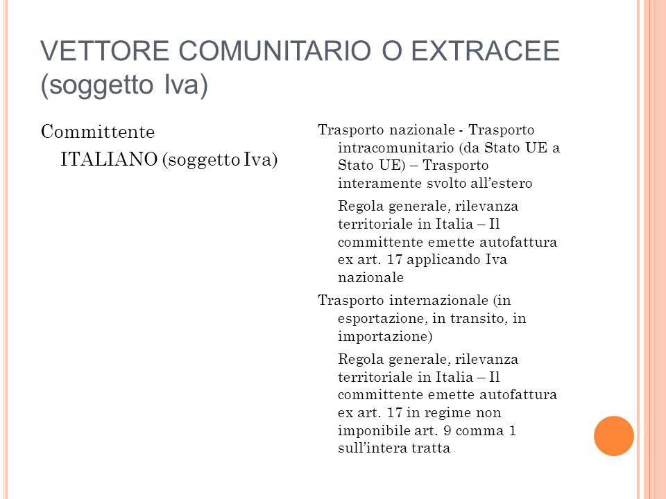 VETTORE COMUNITARIO O EXTRACEE (soggetto Iva) Committente ITALIANO (soggetto Iva) Trasporto nazionale - Trasporto intracomunitario (da Stato UE a Stat
