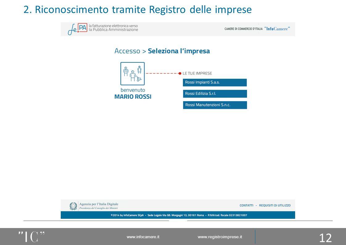 2. Riconoscimento tramite Registro delle imprese www.infocamere.it www.registroimprese.it 12