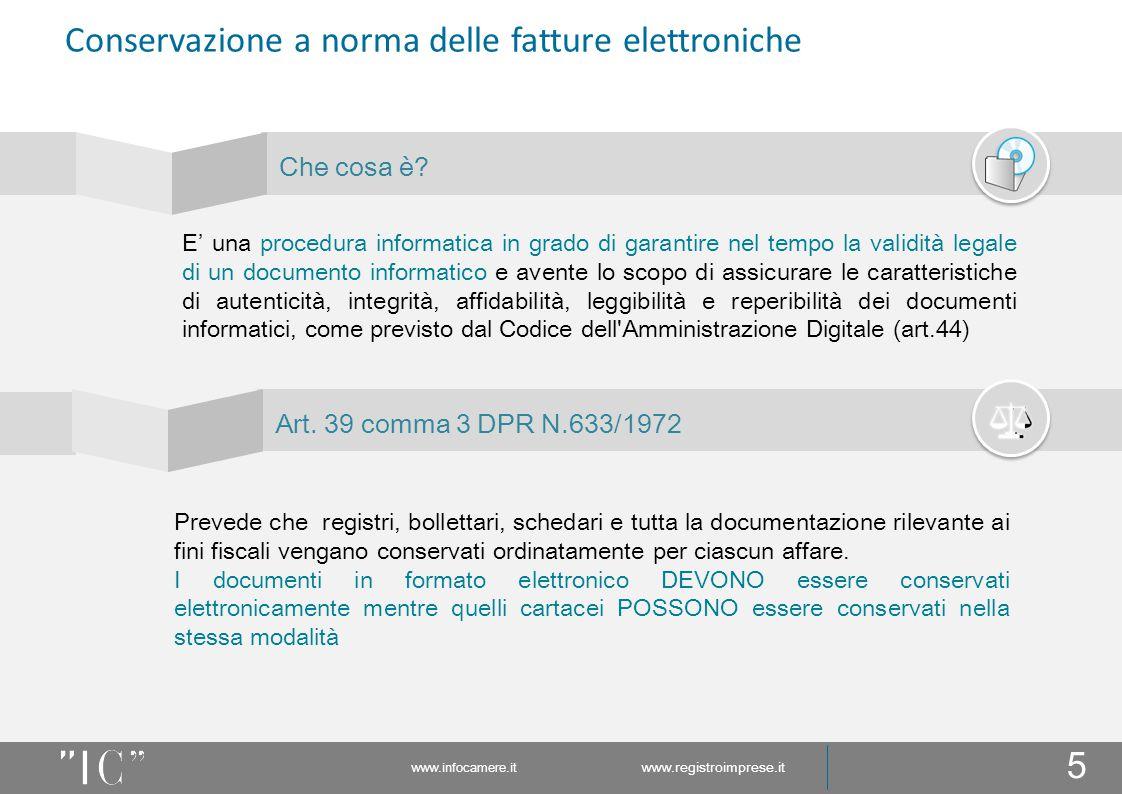 www.infocamere.it www.registroimprese.it 5 Conservazione a norma delle fatture elettroniche Che cosa è.
