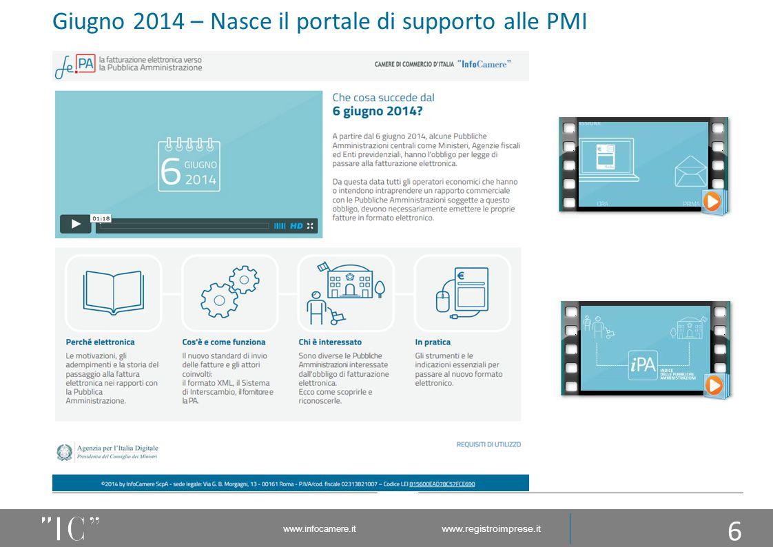 6 Giugno 2014 – Nasce il portale di supporto alle PMI www.infocamere.it www.registroimprese.it