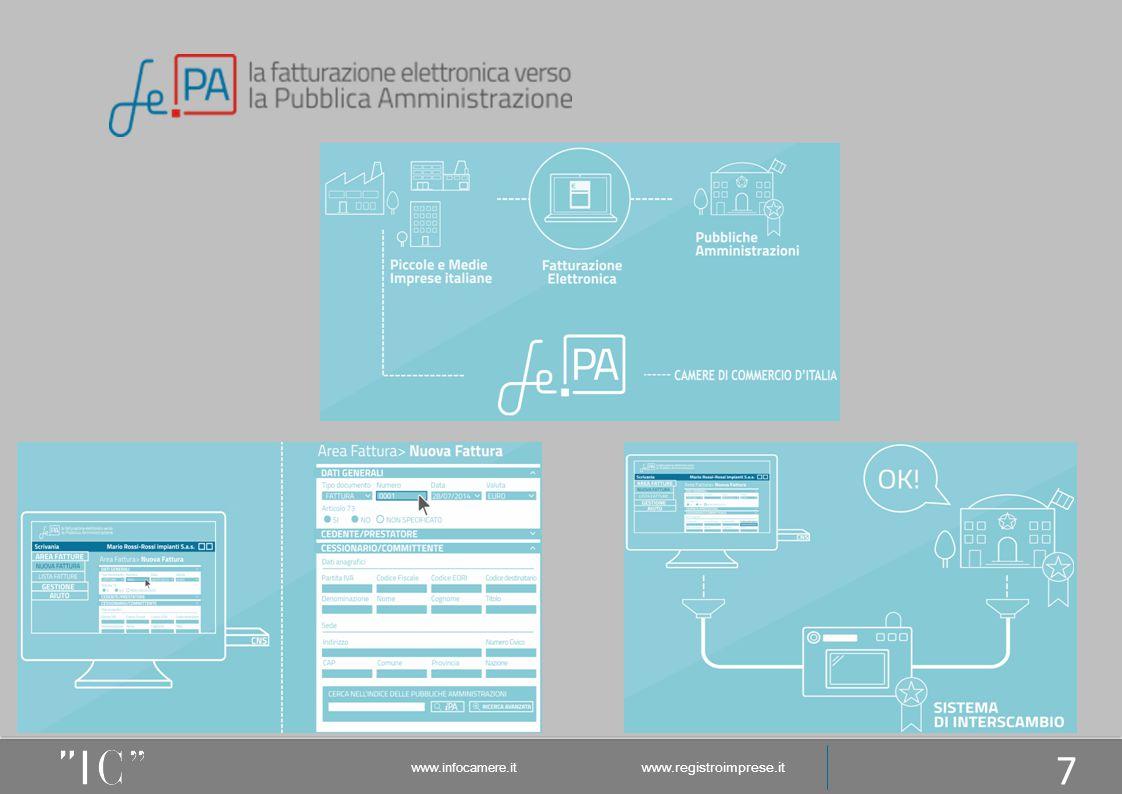 https://fattura-pa.infocamere.it