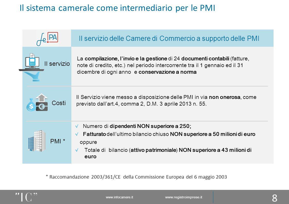 www.infocamere.it www.registroimprese.it Area informativa Area di accesso al servizio tramite CNS 9 Ottobre 2014 - Il servizio a supporto delle PMI