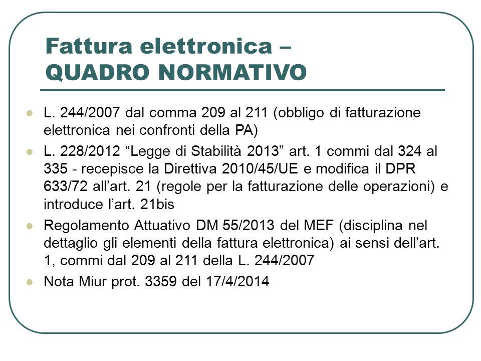Fattura elettronica QUADRO NORMATIVO D.L.