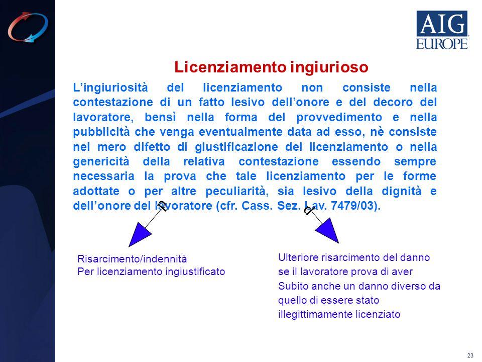23 Licenziamento ingiurioso Risarcimento/indennità Per licenziamento ingiustificato Ulteriore risarcimento del danno se il lavoratore prova di aver Su