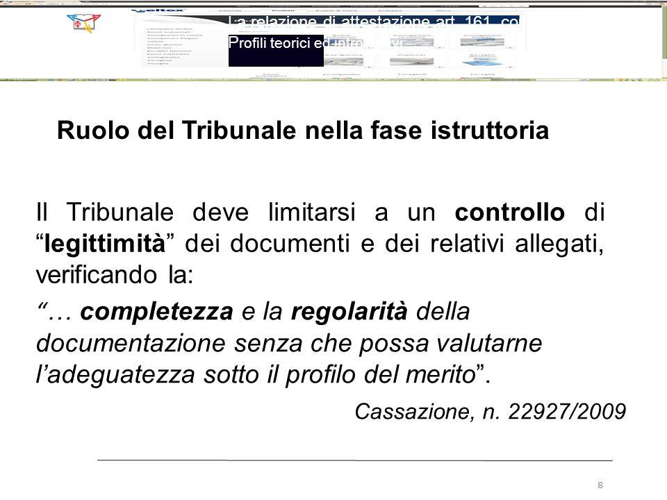 """Ruolo del Tribunale nella fase istruttoria Il Tribunale deve limitarsi a un controllo di """"legittimità"""" dei documenti e dei relativi allegati, verifica"""